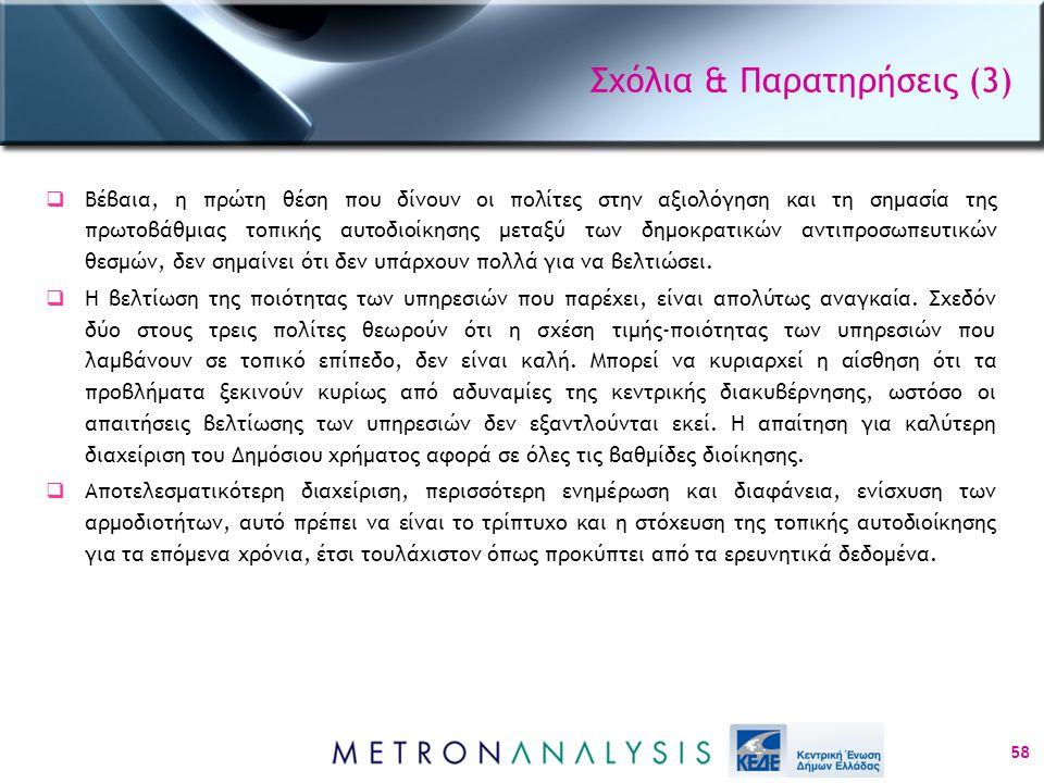 Σχόλια & Παρατηρήσεις (3)  Βέβαια, η πρώτη θέση που δίνουν οι πολίτες στην αξιολόγηση και τη σημασία της πρωτοβάθμιας τοπικής αυτοδιοίκησης μεταξύ τω