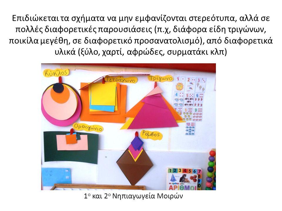 Επιδιώκεται τα σχήματα να μην εμφανίζονται στερεότυπα, αλλά σε πολλές διαφορετικές παρουσιάσεις (π.χ, διάφορα είδη τριγώνων, ποικίλα μεγέθη, σε διαφορ