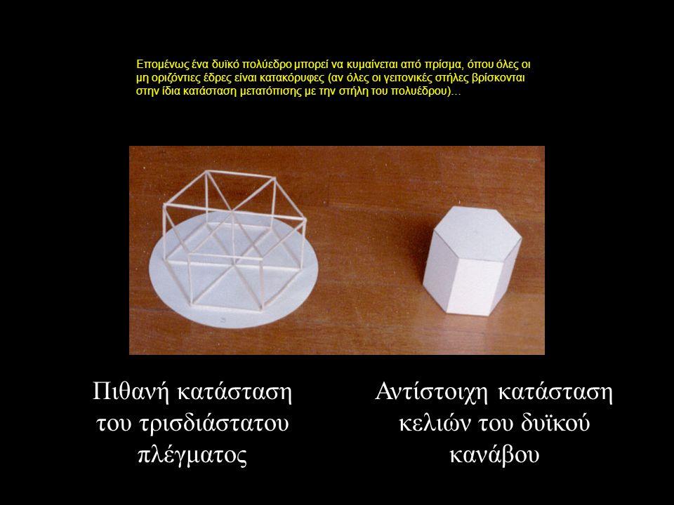 Επομένως ένα δυϊκό πολύεδρο μπορεί να κυμαίνεται από πρίσμα, όπου όλες οι μη οριζόντιες έδρες είναι κατακόρυφες (αν όλες οι γειτονικές στήλες βρίσκοντ