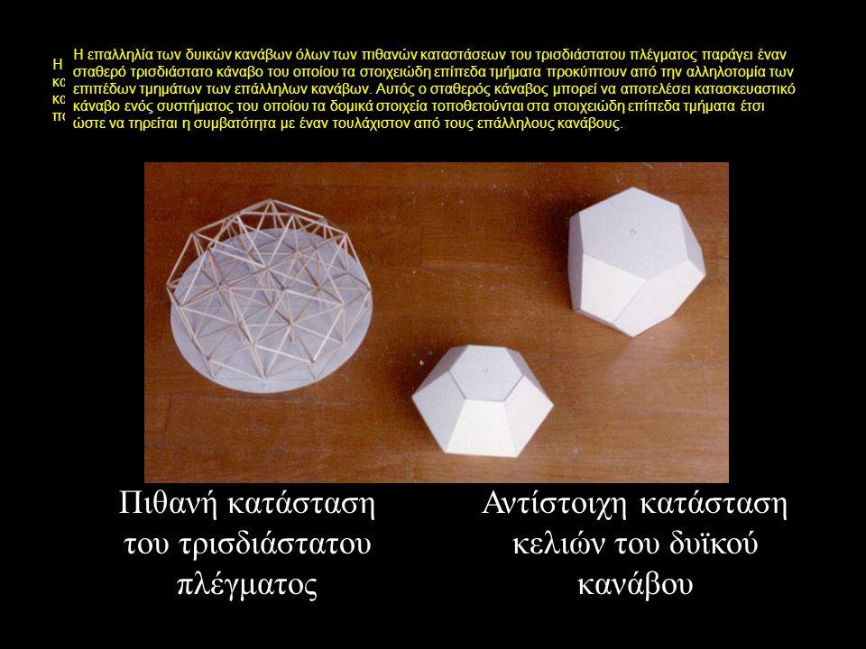 … έως ένα πολύεδρο σχήματος διαμαντιού όπου όλες οι κατακόρυφες έδρες έχουν αντικατασταθεί από ζεύγη πλάγιων εδρών (αν όλες οι γειτονικές στήλες βρίσκ