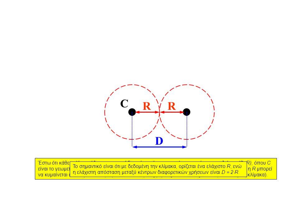 R C R D Έστω ότι κάθε κελί στεγάζει μια στοιχειώδη χρήση χώρου η οποία παριστάνεται ως ζεύγος (C, R), όπου C είναι το γεωμετρικό κέντρο της χρήσης και