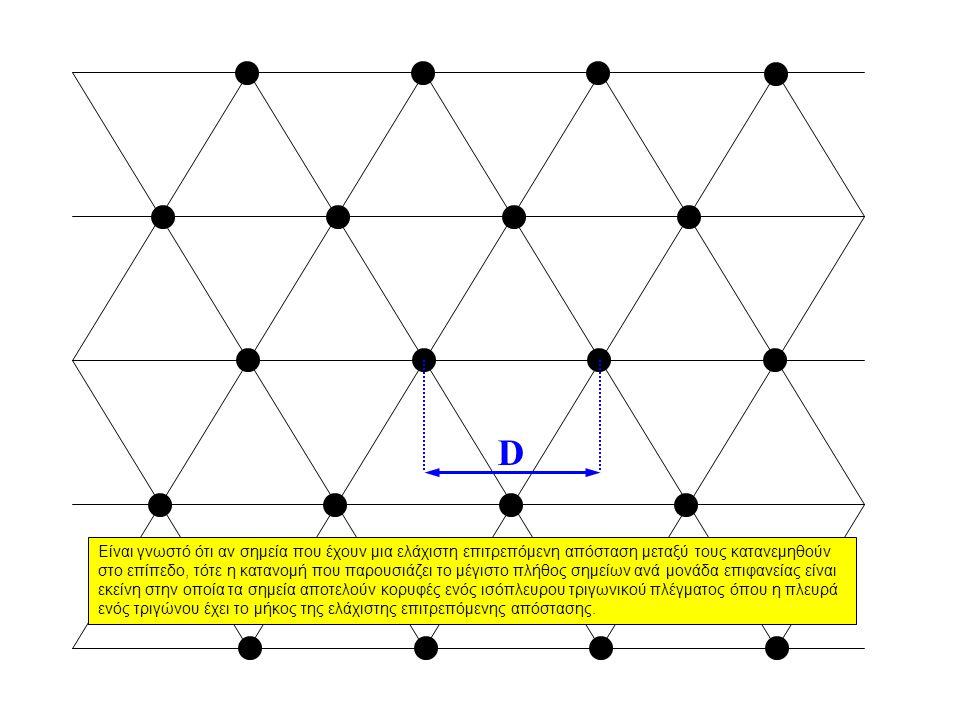 D Είναι γνωστό ότι αν σημεία που έχουν μια ελάχιστη επιτρεπόμενη απόσταση μεταξύ τους κατανεμηθούν στο επίπεδο, τότε η κατανομή που παρουσιάζει το μέγ