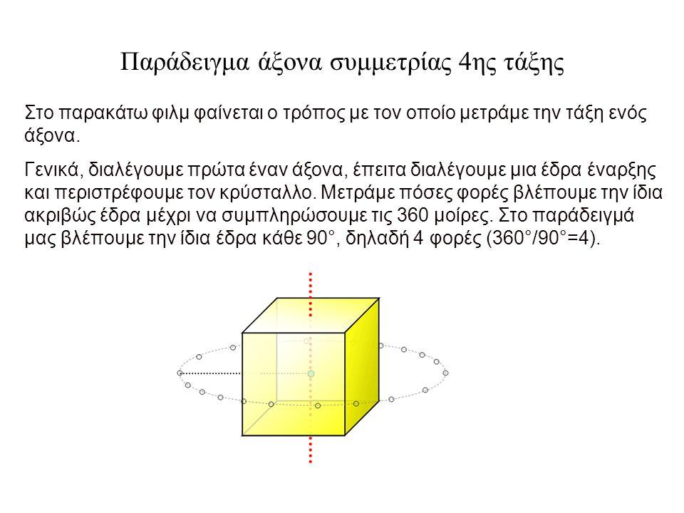 Παράδειγμα άξονα συμμετρίας 4ης τάξης Στο παρακάτω φιλμ φαίνεται ο τρόπος με τον οποίο μετράμε την τάξη ενός άξονα.