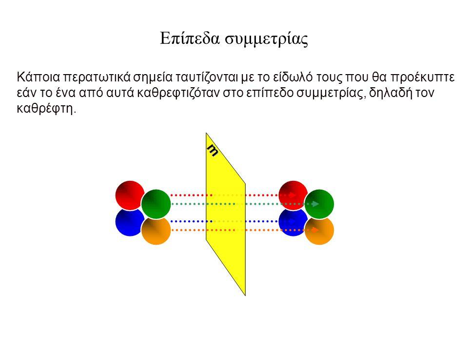 Επίπεδα συμμετρίας Κάποια περατωτικά σημεία ταυτίζονται με το είδωλό τους που θα προέκυπτε εάν το ένα από αυτά καθρεφτιζόταν στο επίπεδο συμμετρίας, δηλαδή τον καθρέφτη.