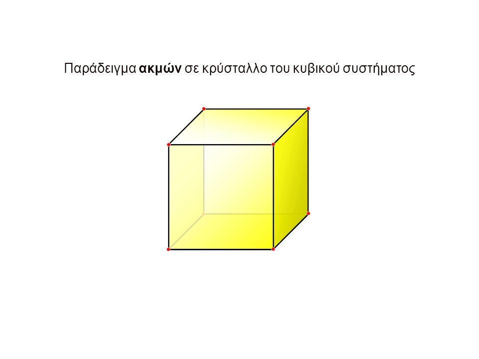 Παράδειγμα ακμών σε κρύσταλλο του κυβικού συστήματος