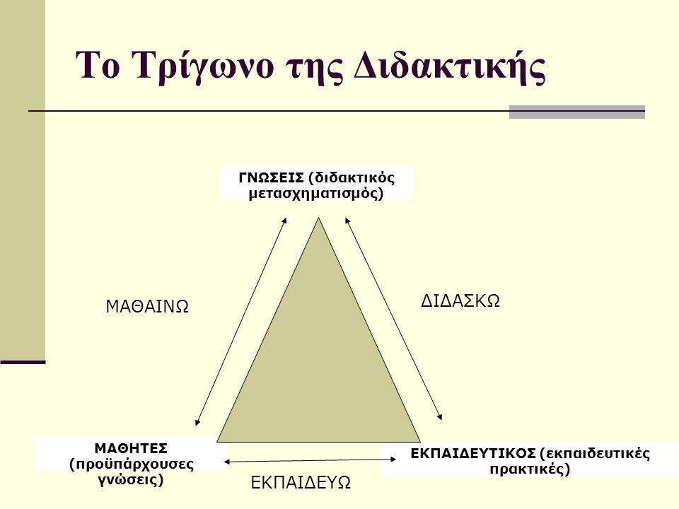 Το Τρίγωνο της Διδακτικής ΓΝΩΣΕΙΣ (διδακτικός μετασχηματισμός) ΕΚΠΑΙΔΕΥΤΙΚΟΣ (εκπαιδευτικές πρακτικές) ΜΑΘΗΤΕΣ (προϋπάρχουσες γνώσεις) ΜΑΘΑΙΝΩ ΔΙΔΑΣΚΩ ΕΚΠΑΙΔΕΥΩ