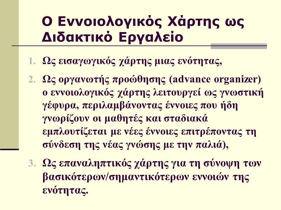 Ο Εννοιολογικός Χάρτης ως Διδακτικό Εργαλείο 1.Ως εισαγωγικός χάρτης μιας ενότητας, 2.