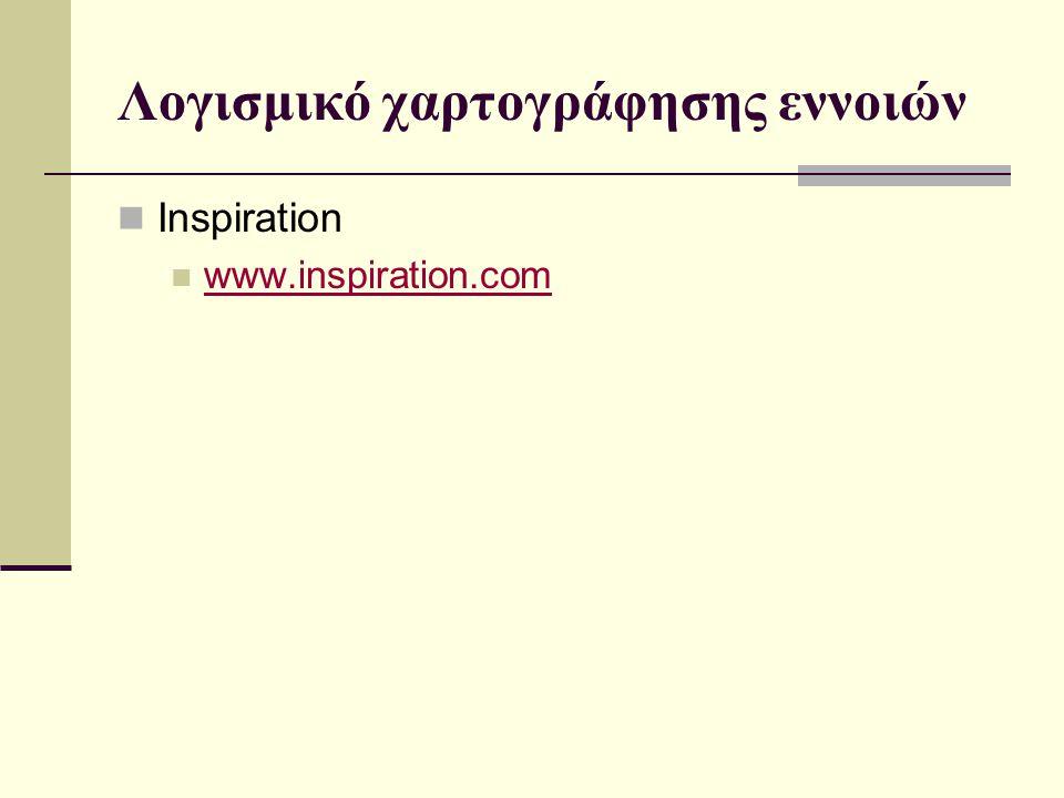 Λογισμικό χαρτογράφησης εννοιών Inspiration www.inspiration.com