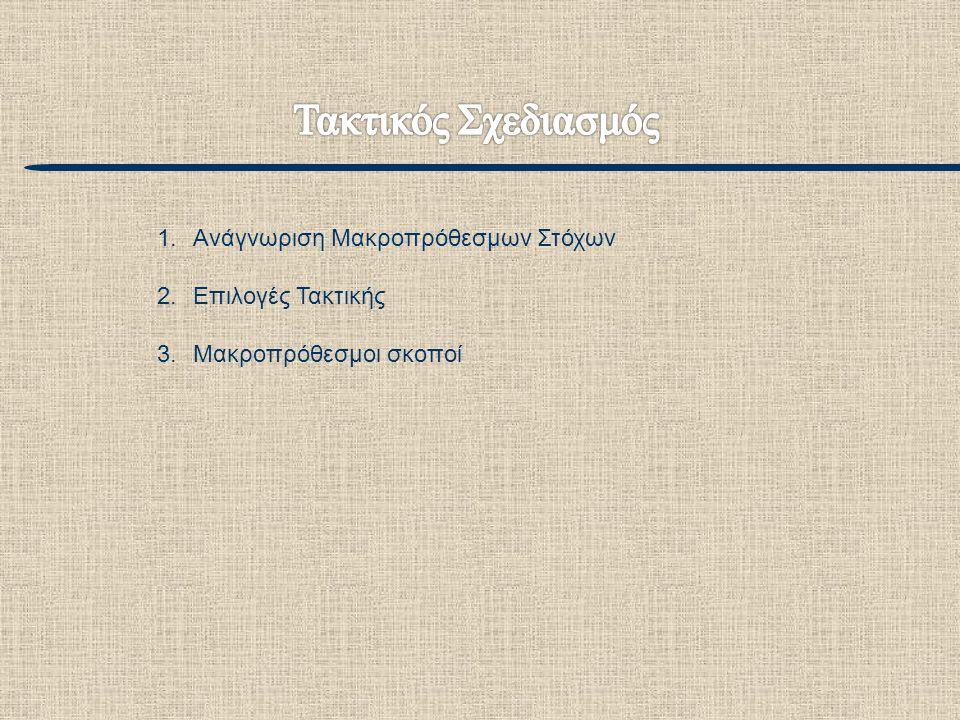 1.Ανάγνωριση Μακροπρόθεσμων Στόχων 2.Επιλογές Τακτικής 3.Μακροπρόθεσμοι σκοποί
