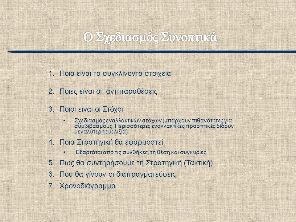 1.Ποια είναι τα συγκλίνοντα στοιχεία 2.Ποιες είναι οι αντιπαραθέσεις 3.Ποιοι είναι οι Στόχοι Σχεδιασμός εναλλακτικών στόχων (υπάρχουν πιθανότητες για