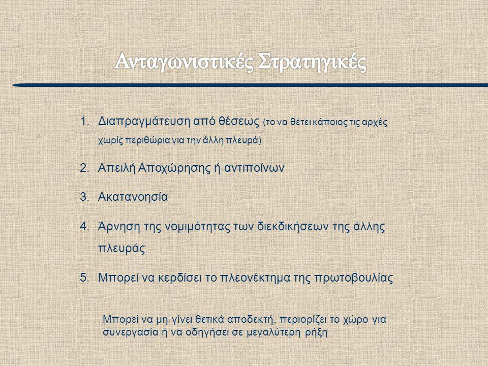 1.Προσφέρει τις καλύτερες προϋποθέσεις για ενίσχυση των αμοιβαίων ωφελημάτων 2.Προσέγγιση επίλυσης των προβλημάτων 3.Συνδυασμένες προσπάθειες συνεργασίας (λεπτομερής ανάλυση της σύρραξης και των αιτίων της) 4.Δημιουργία αξιών μέσα από την αναζήτηση κοινών συμφερόντων και σκοπών (υπολογίζει πλήρως τις επιθυμίες και τα συμφέροντα και των δύο πλευρών)