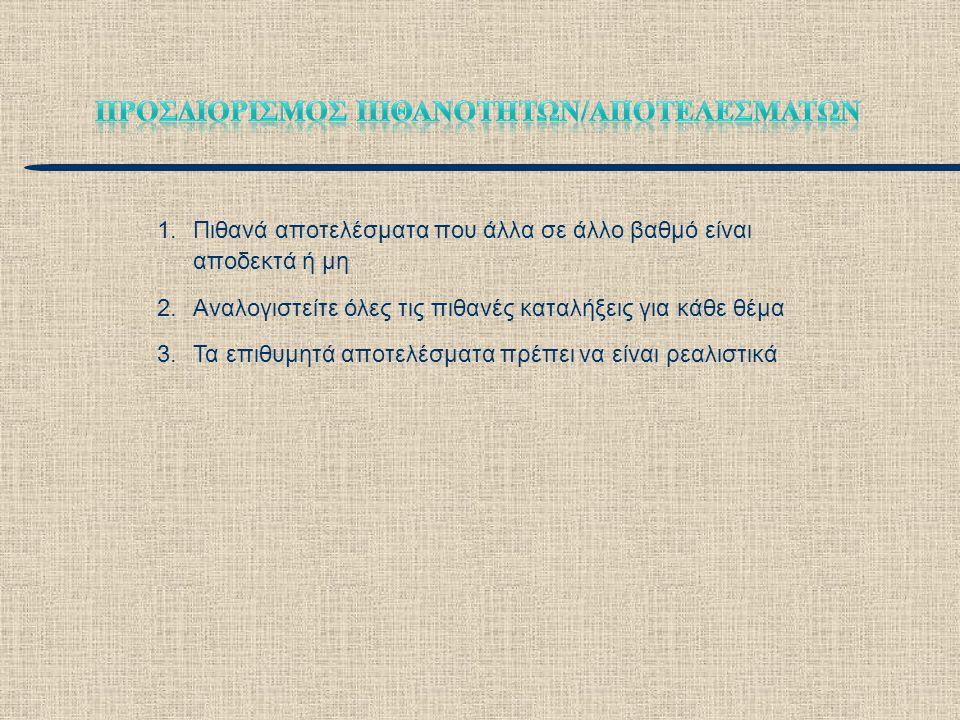 1.Πιθανά αποτελέσματα που άλλα σε άλλο βαθμό είναι αποδεκτά ή μη 2.Αναλογιστείτε όλες τις πιθανές καταλήξεις για κάθε θέμα 3.Τα επιθυμητά αποτελέσματα