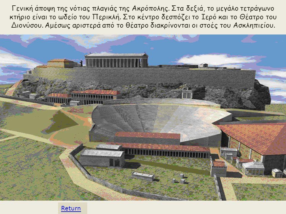 Η Νότια κλιτύς της Ακρόπολης Την κλασική εποχή παράλληλα με το οικοδομικό πρόγραμμα στην Ακρόπολη, αναμορφώνεται και ο χώρος νότια αυτής.