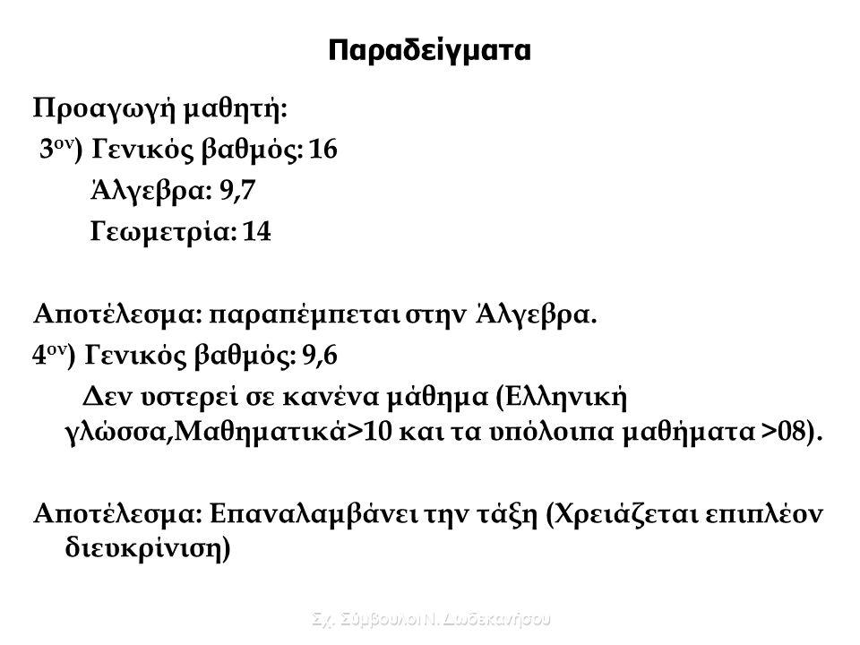 Σχ. Σύμβουλοι Ν. Δωδεκανήσου Παραδείγματα Προαγωγή μαθητή: 3 ον ) Γενικός βαθμός: 16 Άλγεβρα: 9,7 Γεωμετρία: 14 Αποτέλεσμα: παραπέμπεται στην Άλγεβρα.
