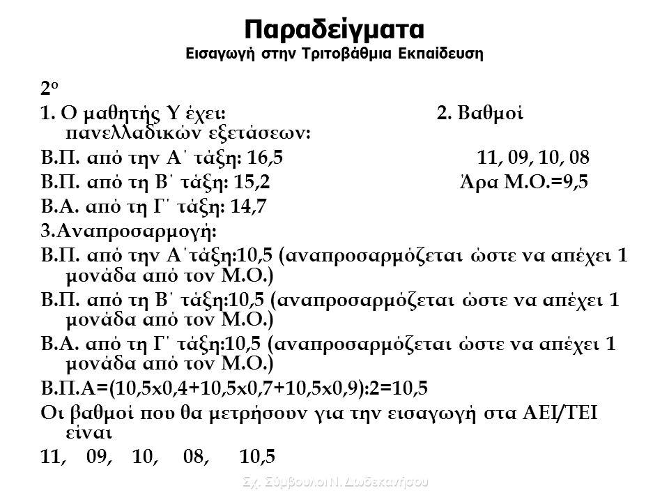 Σχ. Σύμβουλοι Ν. Δωδεκανήσου Παραδείγματα Εισαγωγή στην Τριτοβάθμια Εκπαίδευση 2 ο 1. Ο μαθητής Y έχει: 2. Βαθμοί πανελλαδικών εξετάσεων: Β.Π. από την