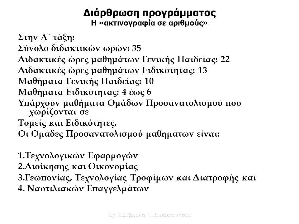 Σχ. Σύμβουλοι Ν. Δωδεκανήσου Διάρθρωση προγράμματος Η «ακτινογραφία σε αριθμούς» Στην Α΄ τάξη: Σύνολο διδακτικών ωρών: 35 Διδακτικές ώρες μαθημάτων Γε