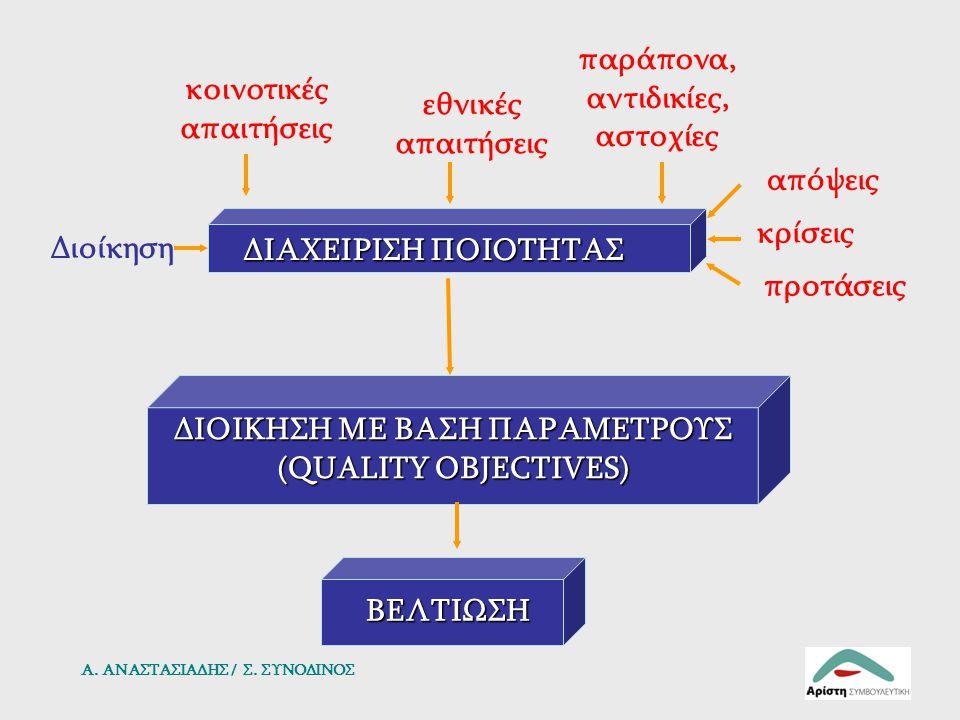 Δ07 Δομή και Διαχείριση Συστήματος Ποιότητας Περιγραφή τρόπου διατήρησης των αρχείων (hard copy & Ηλεκτρονικών) Α.