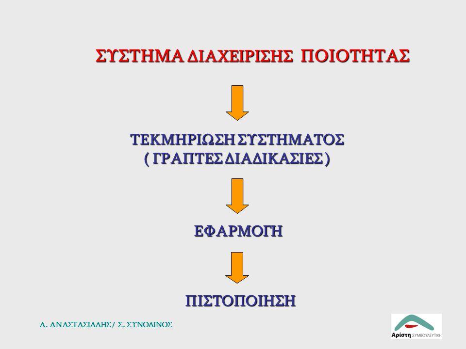 Δ08 Εργαστηριακές Διεργασίες Κρίσιμα θέματα 1.Επιβεβαίωση αλγορίθμου (όπου έχει εφαρμογή) 2.Εσωτερικός & εξωτερικός ποιοτικός έλεγχος 3.Προδιαγραφές αποστολής δειγμάτων και υποδοχής αποτελεσμάτων από τρίτο συνεργαζόμενο εργαστήριο.