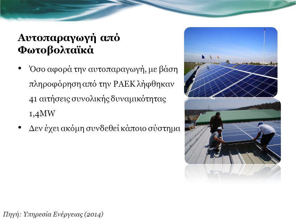 Αυτοπαραγωγή από Φωτοβολταϊκά Όσο αφορά την αυτοπαραγωγή, με βάση πληροφόρηση από την ΡΑΕΚ λήφθηκαν 41 αιτήσεις συνολικής δυναμικότητας 1,4MW Δεν έχει ακόμη συνδεθεί κάποιο σύστημα Πηγή: Υπηρεσία Ενέργειας (2014)