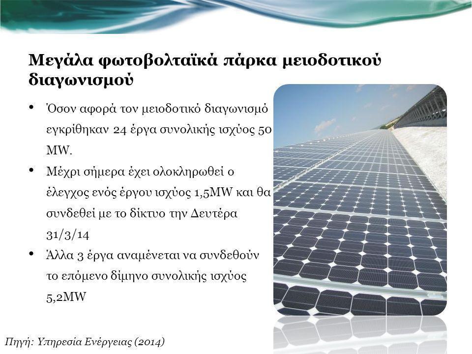 Μεγάλα φωτοβολταϊκά πάρκα μειοδοτικού διαγωνισμού Όσον αφορά τον μειοδοτικό διαγωνισμό εγκρίθηκαν 24 έργα συνολικής ισχύος 50 MW. Μέχρι σήμερα έχει ολ