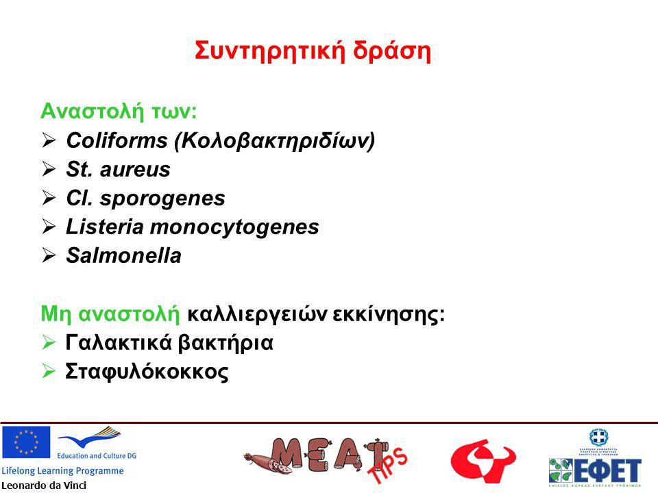 Leonardo da Vinci Συντηρητική δράση Αναστολή των:  Coliforms (Κολοβακτηριδίων)  St. aureus  Cl. sporogenes  Listeria monocytogenes  Salmonella Μη