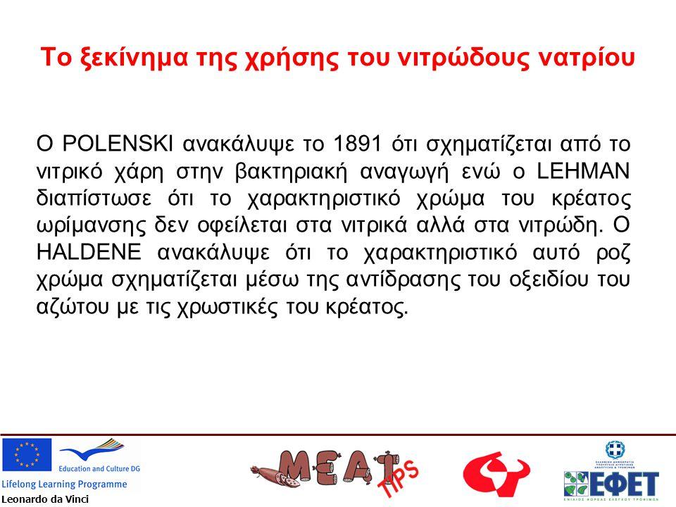 Leonardo da Vinci Το ξεκίνημα της χρήσης του νιτρώδους νατρίου Ο POLENSKI ανακάλυψε το 1891 ότι σχηματίζεται από το νιτρικό χάρη στην βακτηριακή αναγω