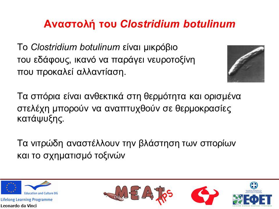Leonardo da Vinci Αναστολή του Clostridium botulinum Το Clostridium botulinum είναι μικρόβιο του εδάφους, ικανό να παράγει νευροτοξίνη που προκαλεί αλ