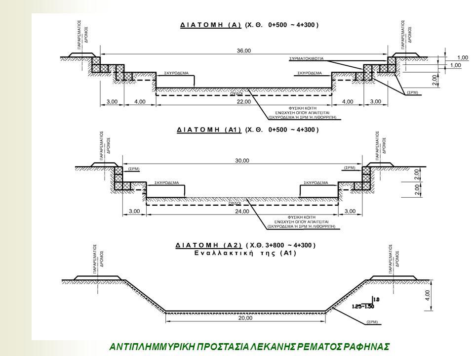 ΑΝΤΙΠΛΗΜΜΥΡΙΚΗ ΠΡΟΣΤΑΣΙΑ ΛΕΚΑΝΗΣ ΡΕΜΑΤΟΣ ΡΑΦΗΝΑΣ ΔΙΑΤΟΜΕΣ Α, Α1, Α2 ΧΘ 0+500 ~ 4+300