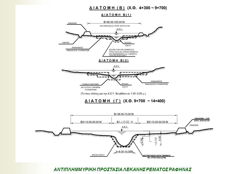 ΑΝΤΙΠΛΗΜΜΥΡΙΚΗ ΠΡΟΣΤΑΣΙΑ ΛΕΚΑΝΗΣ ΡΕΜΑΤΟΣ ΡΑΦΗΝΑΣ ΔΙΑΤΟΜΕΣ Β, Β1, Β2, Γ ΧΘ 4+300 ~ 14+400