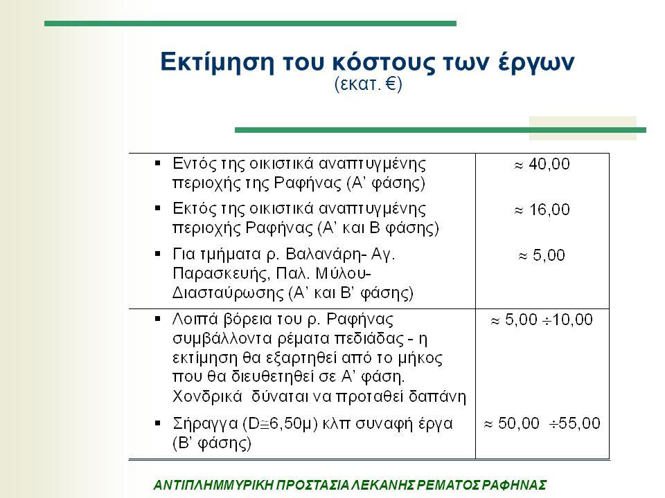 ΑΝΤΙΠΛΗΜΜΥΡΙΚΗ ΠΡΟΣΤΑΣΙΑ ΛΕΚΑΝΗΣ ΡΕΜΑΤΟΣ ΡΑΦΗΝΑΣ Εκτίμηση του κόστους των έργων (εκατ. €)