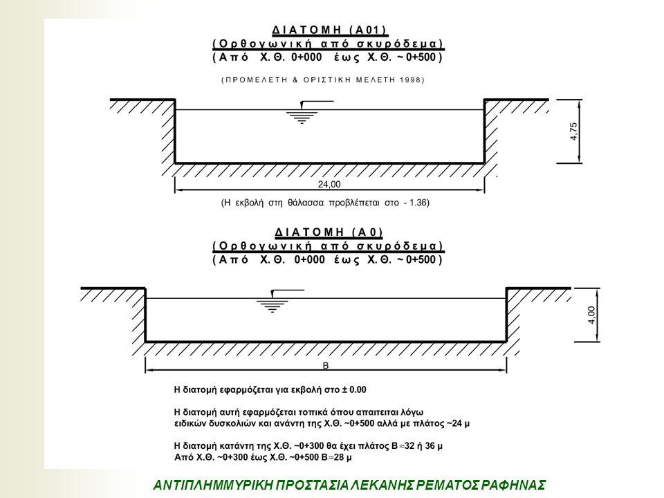 ΑΝΤΙΠΛΗΜΜΥΡΙΚΗ ΠΡΟΣΤΑΣΙΑ ΛΕΚΑΝΗΣ ΡΕΜΑΤΟΣ ΡΑΦΗΝΑΣ ΔΙΑΤΟΜΕΣ ΑΟ1, Α0 ΧΘ 0+000 ~ 0+500