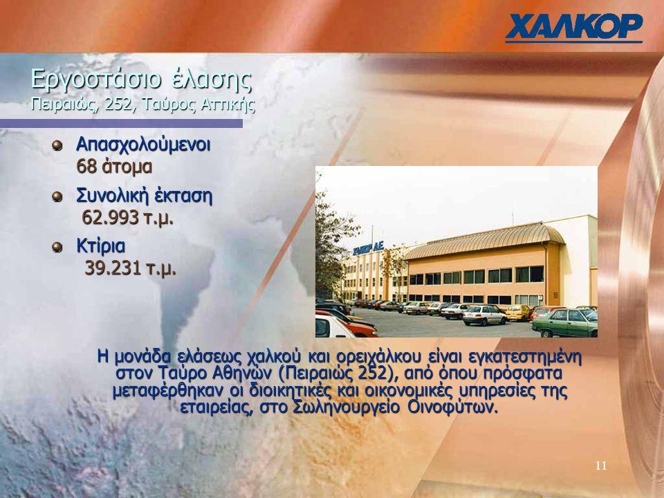11 Εργοστάσιο έλασης Πειραιώς, 252, Ταύρος Αττικής Απασχολούμενοι 68 άτομα Συνολική έκταση 62.993 τ.μ.