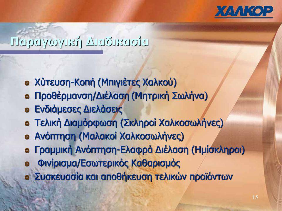 15 Παραγωγική Διαδικασία Χύτευση-Κοπή (Μπιγιέτες Χαλκού) Προθέρμανση/Διέλαση (Μητρική Σωλήνα) Ενδιάμεσες Διελάσεις Τελική Διαμόρφωση (Σκληροί Χαλκοσωλήνες) Ανόπτηση (Μαλακοί Χαλκοσωλήνες) Γραμμική Ανόπτηση-Ελαφρά Διέλαση (Ημίσκληροι) Φινίρισμα/Εσωτερικός Καθαρισμός Φινίρισμα/Εσωτερικός Καθαρισμός Συσκευασία και αποθήκευση τελικών προϊόντων