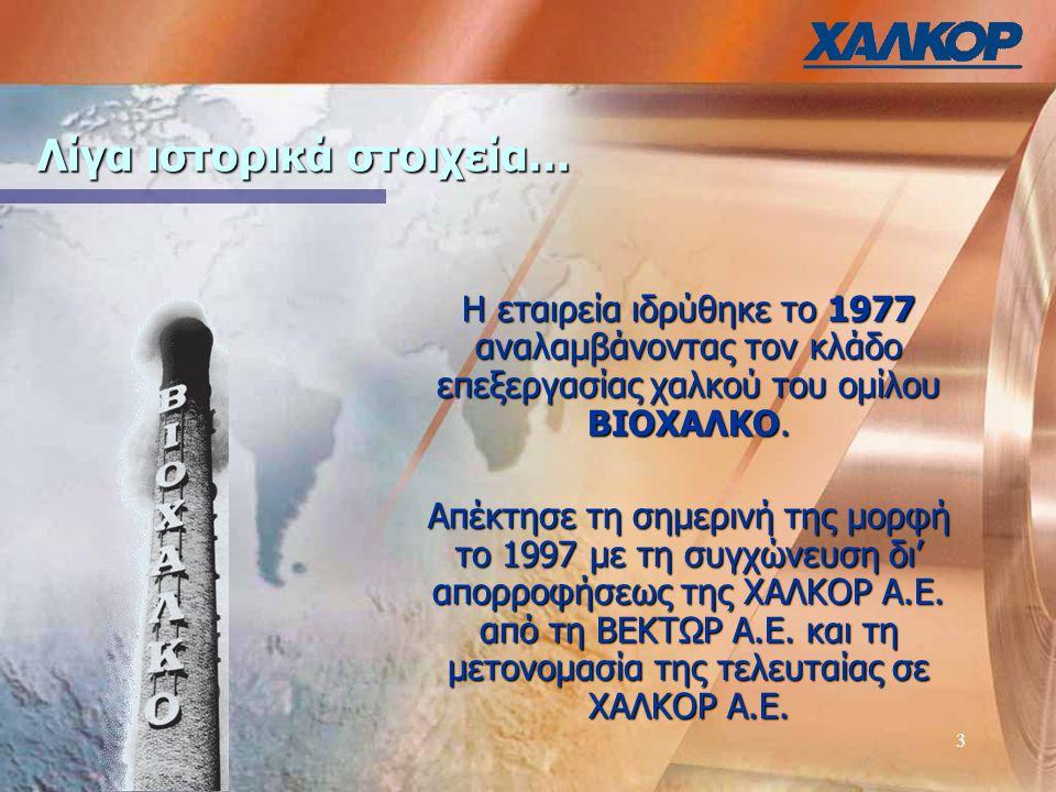 4 Δυναμικότητα Παραγωγής ΧΑΛΚΟΡ Α.Ε.165.000 τόνοι ετησίως Sofia Med S.A.