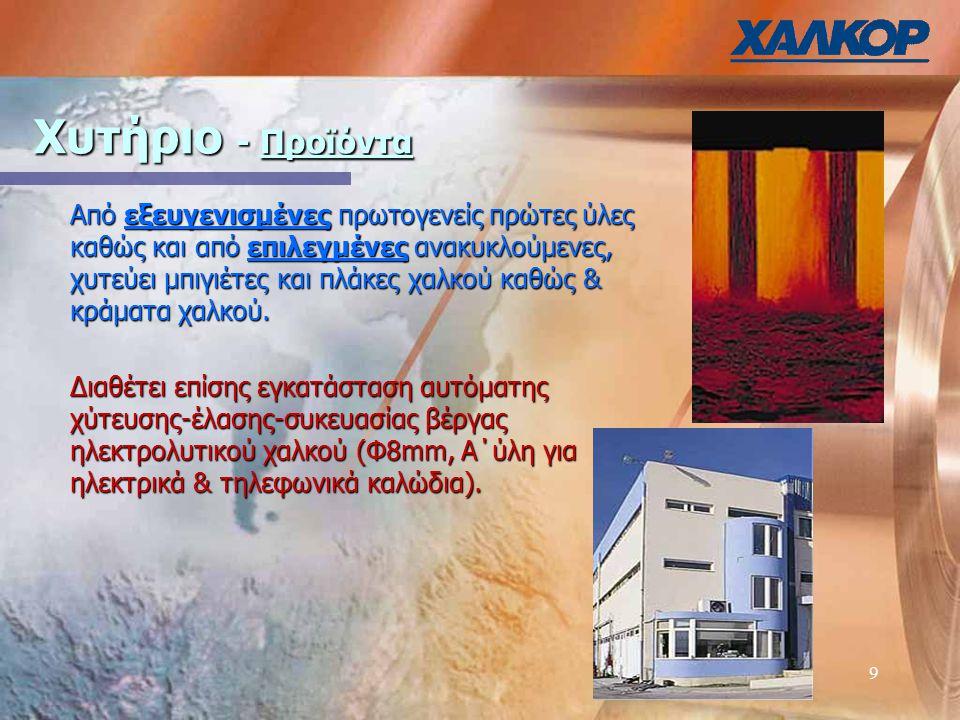10 Εργοστάσιο Sofia Med, Βουλγαρία Η Sofia Med είναι θυγατρική της ΧΑΛΚΟΡ Α.Ε.