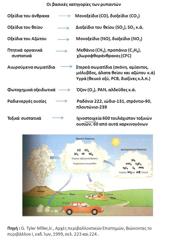 Οι βασικές κατηγορίες των ρυπαντών Οξείδια του άνθρακα Μονοξείδιο (CO), διοξείδιο (CO 2 ) Oξείδια του θείου Διοξείδιο του θείου (SO 2 ), SO 3 κ.ά. Οξε