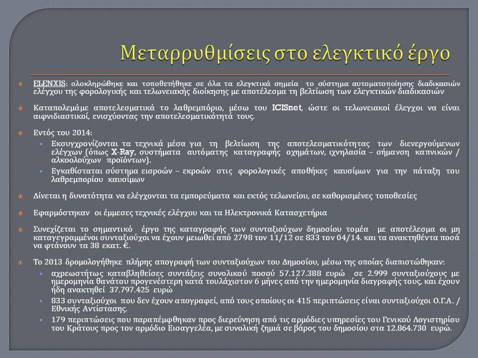  ELENXIS: ολοκληρώθηκε και τοποθετήθηκε σε όλα τα ελεγκτικά σημεία το σύστημα αυτοματοποίησης διαδικασιών ελέγχου της φορολογικής και τελωνειακής διο