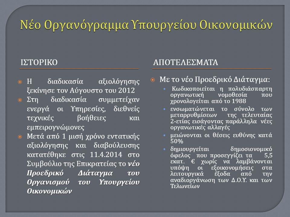 ΙΣΤΟΡΙΚΟΑΠΟΤΕΛΕΣΜΑΤΑ  Η διαδικασία αξιολόγησης ξεκίνησε τον Αύγουστο του 2012  Στη διαδικασία συμμετείχαν ενεργά οι Υπηρεσίες, διεθνείς τεχνικές βοή