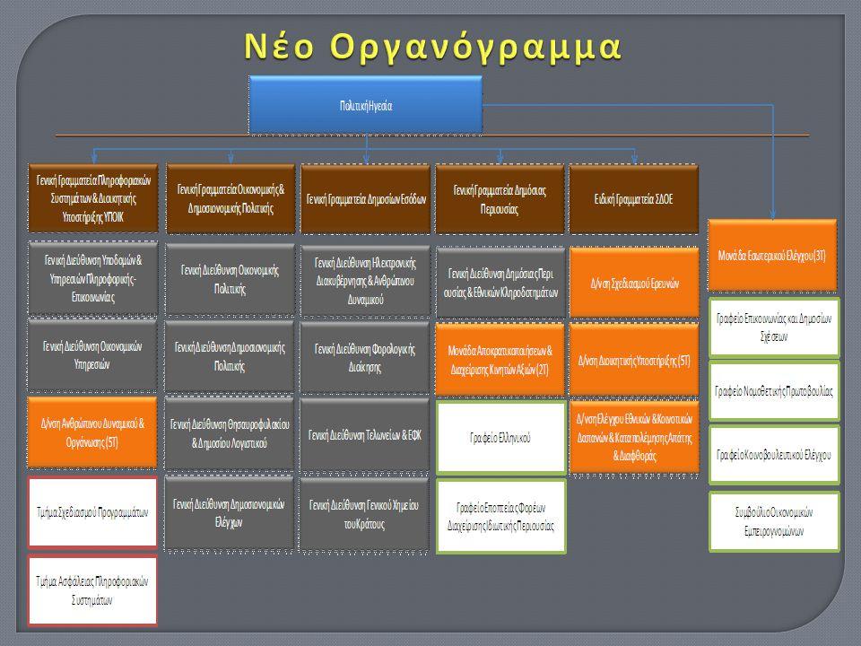  Συγκέντρωση όλων των οικονομικών και δημοσιονομικών πολιτικών σε μια Γενική Γραμματεία Οικονομικής και Δημοσιονομικής Πολιτικής με στόχο τον καλύτερο συντονισμό τους  Αναδιοργάνωση, ενδυνάμωση και θωράκιση των λειτουργιών της χρηστής φορολογικής και τελωνειακής Διοίκησης της Γενικής Γραμματείας Δημοσίων Εσόδων  Μετατροπή της Γενικής Γραμματείας Δημόσιας Περιουσίας σε πυλώνα διαχείρισης όχι μόνο της ακίνητης αλλά και της κινητής περιουσίας του Δημοσίου καθώς και της πολιτικής των αποκρατικοποιήσεων  Ενδυνάμωση του ρόλου της Γενικής Γραμματείας Πληροφοριακών Συστημάτων ως κόμβου διασύνδεσης των πληροφοριακών συστημάτων του Ελληνικού Δημοσίου  Επικέντρωση του ΣΔΟΕ στο σοβαρό οικονομικό έγκλημα με τη μεταφορά των προληπτικών φορολογικών και τελωνειακών ελέγχων στη Γενική Γραμματεία Δημοσίων Εσόδων