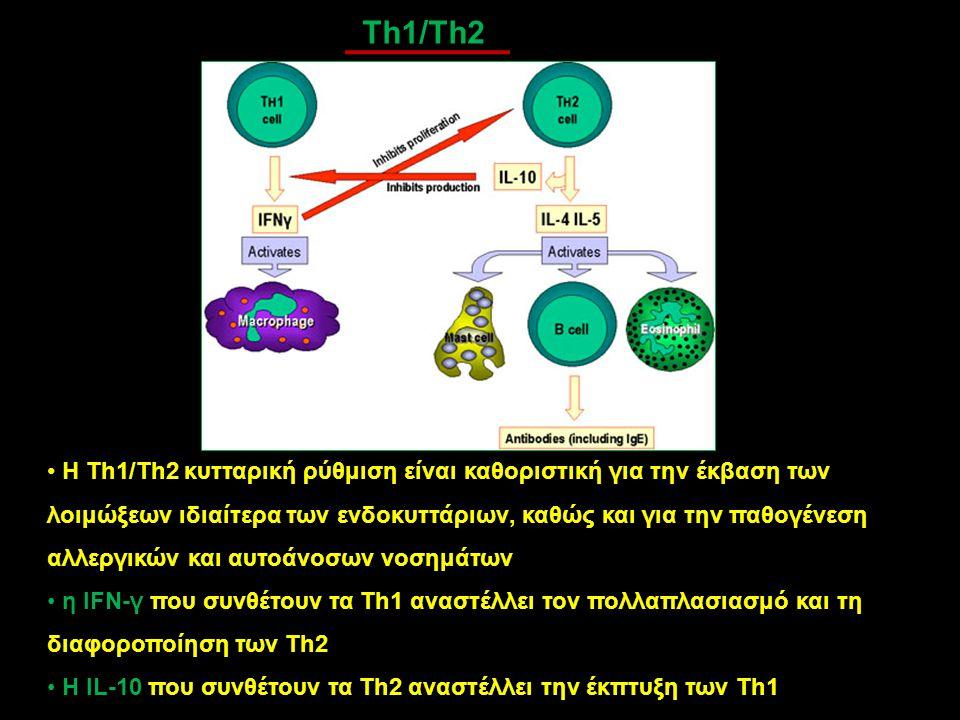 Th1/Th2 H Τh1/Τh2 κυτταρική ρύθμιση είναι καθοριστική για την έκβαση των λοιμώξεων ιδιαίτερα των ενδοκυττάριων, καθώς και για την παθογένεση αλλεργικώ