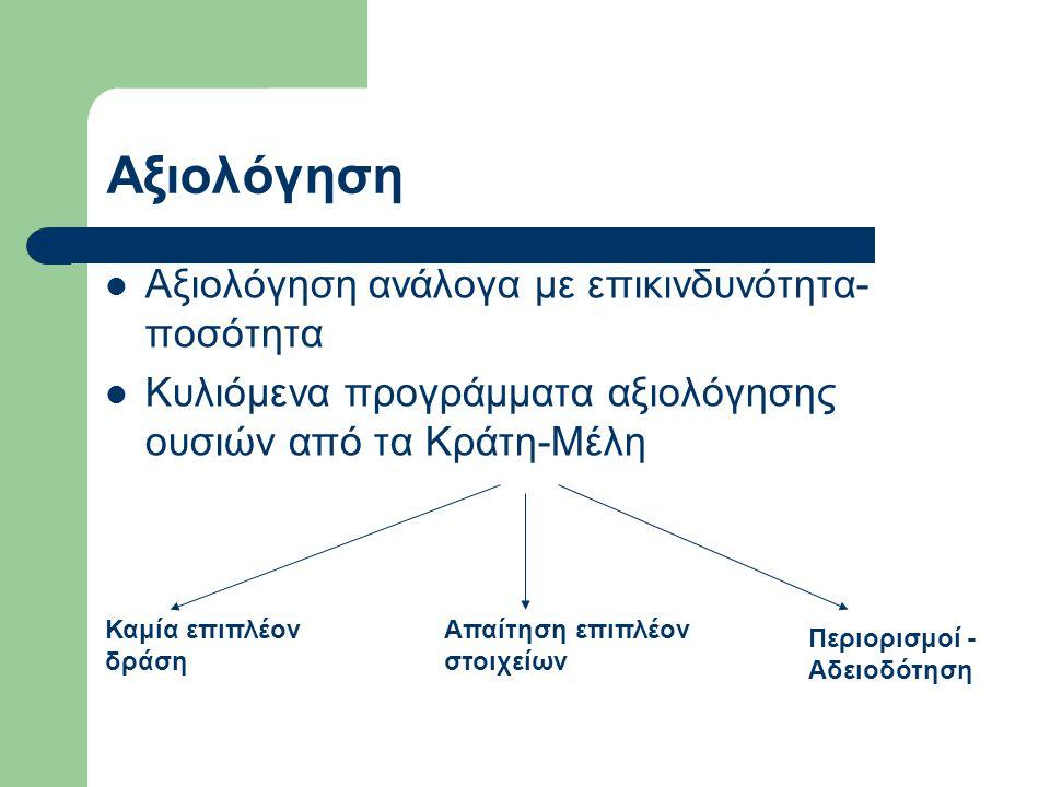 Αξιολόγηση Αξιολόγηση ανάλογα με επικινδυνότητα- ποσότητα Κυλιόμενα προγράμματα αξιολόγησης ουσιών από τα Κράτη-Μέλη Καμία επιπλέον δράση Απαίτηση επιπλέον στοιχείων Περιορισμοί - Αδειοδότηση