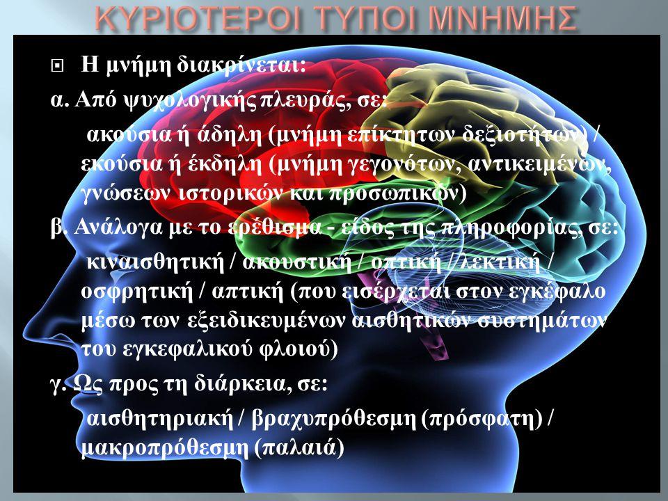  Η μνήμη διακρίνεται : α. Από ψυχολογικής πλευράς, σε : ακούσια ή άδηλη ( μνήμη επίκτητων δεξιοτήτων ) / εκούσια ή έκδηλη ( μνήμη γεγονότων, αντικειμ