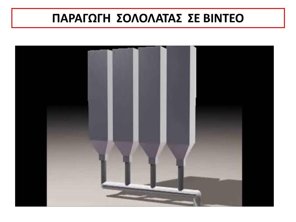 ΠΑΡΑΓΩΓΗ ΣΟΛΟΛΑΤΑΣ ΣΕ ΒΙΝΤΕΟ
