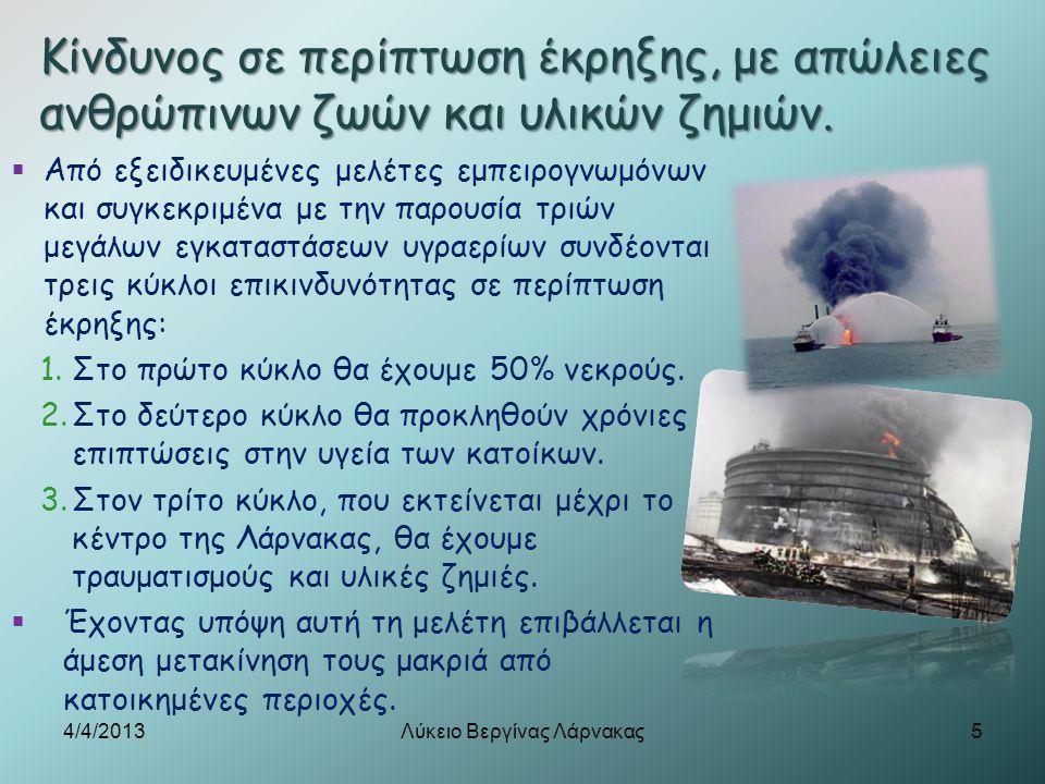 Κίνδυνος σε περίπτωση έκρηξης, με απώλειες ανθρώπινων ζωών και υλικών ζημιών.  Από εξειδικευμένες μελέτες εμπειρογνωμόνων και συγκεκριμένα με την παρ