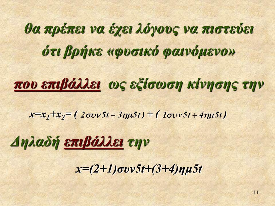 14 θα πρέπει να έχει λόγους να πιστεύει ότι βρήκε «φυσικό φαινόμενο» που επιβάλλει ως εξίσωση κίνησης την x=x 1 +x 2 = ( + ( ) x=x 1 +x 2 = ( + ( ) Δηλαδή επιβάλλει την x=(2+1)συν5t+(3+4)ημ5t