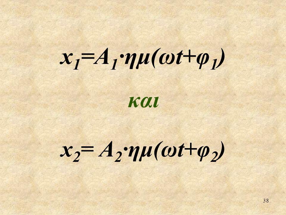38 x 1 =Α 1 ·ημ(ωt+φ 1 ) και x 2 = Α 2 ·ημ(ωt+φ 2 )