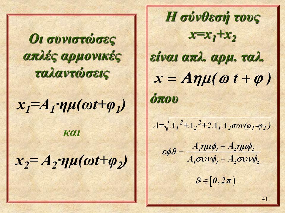 41 Η σύνθεσή τους x=x 1 +x 2 είναι απλ. αρμ. ταλ. όπου Οι συνιστώσες απλές αρμονικές ταλαντώσεις x 1 =Α 1 ·ημ(ωt+φ 1 ) και x 2 = Α 2 ·ημ(ωt+φ 2 )