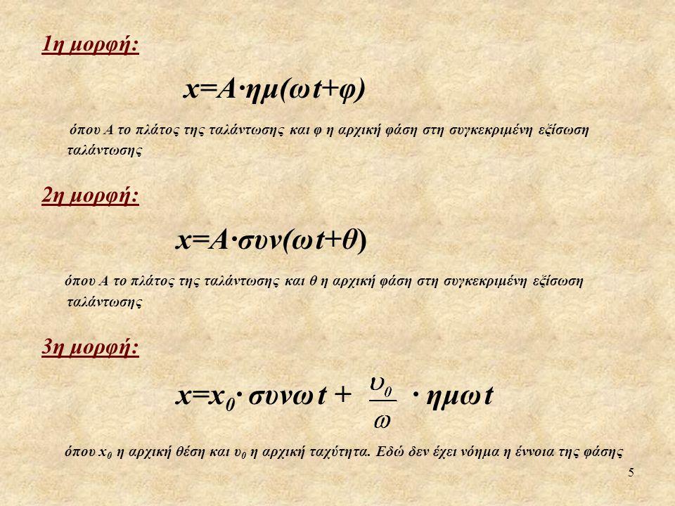 5 1η μορφή: x=Α·ημ(ω t+φ) όπου Α το πλάτος της ταλάντωσης και φ η αρχική φάση στη συγκεκριμένη εξίσωση ταλάντωσης 2η μορφή: x=A·συν(ω t+θ) όπου Α το πλάτος της ταλάντωσης και θ η αρχική φάση στη συγκεκριμένη εξίσωση ταλάντωσης 3η μορφή: x=x 0 · συνω t + · ημω t όπου x 0 η αρχική θέση και υ 0 η αρχική ταχύτητα.