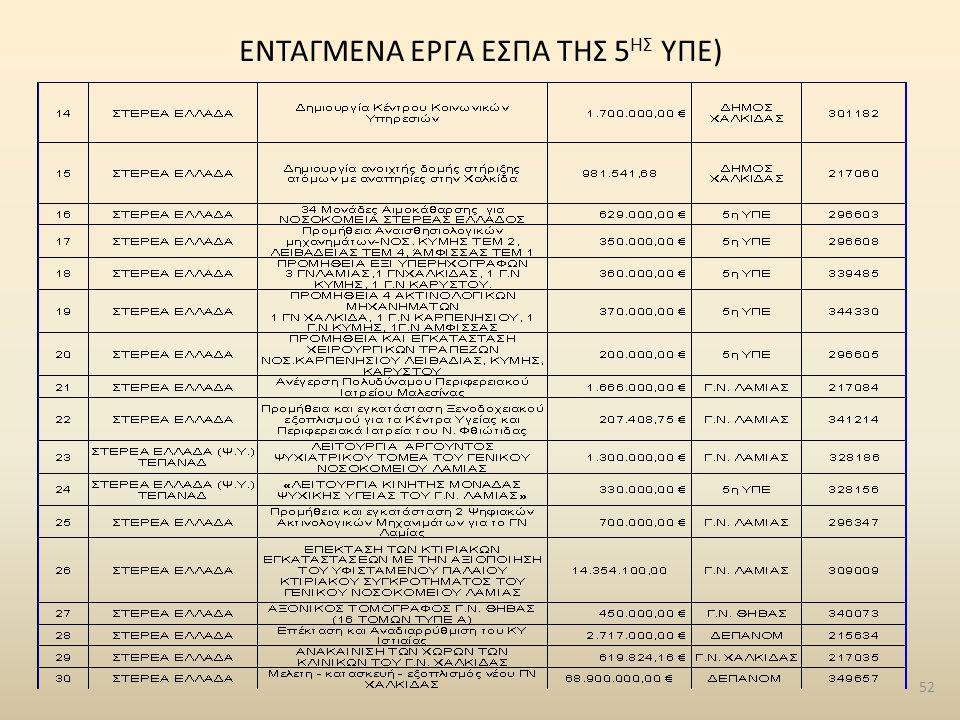 52 ENTAΓΜΕΝΑ ΕΡΓΑ ΕΣΠΑ ΤΗΣ 5 ΗΣ ΥΠΕ)