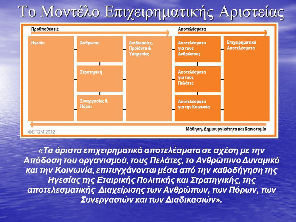 Το Μοντέλο Επιχειρηματικής Αριστείας EFQM «Τα άριστα επιχειρηματικά αποτελέσματα σε σχέση με την Απόδοση του οργανισμού, τους Πελάτες, το Ανθρώπινο Δυ